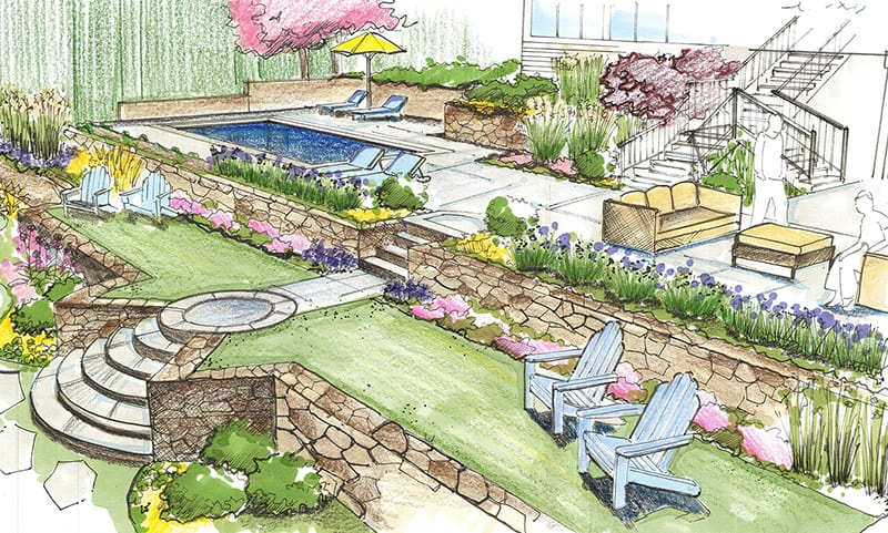 Landscape Architect (Certified / Licensed) Chicago | North Shore